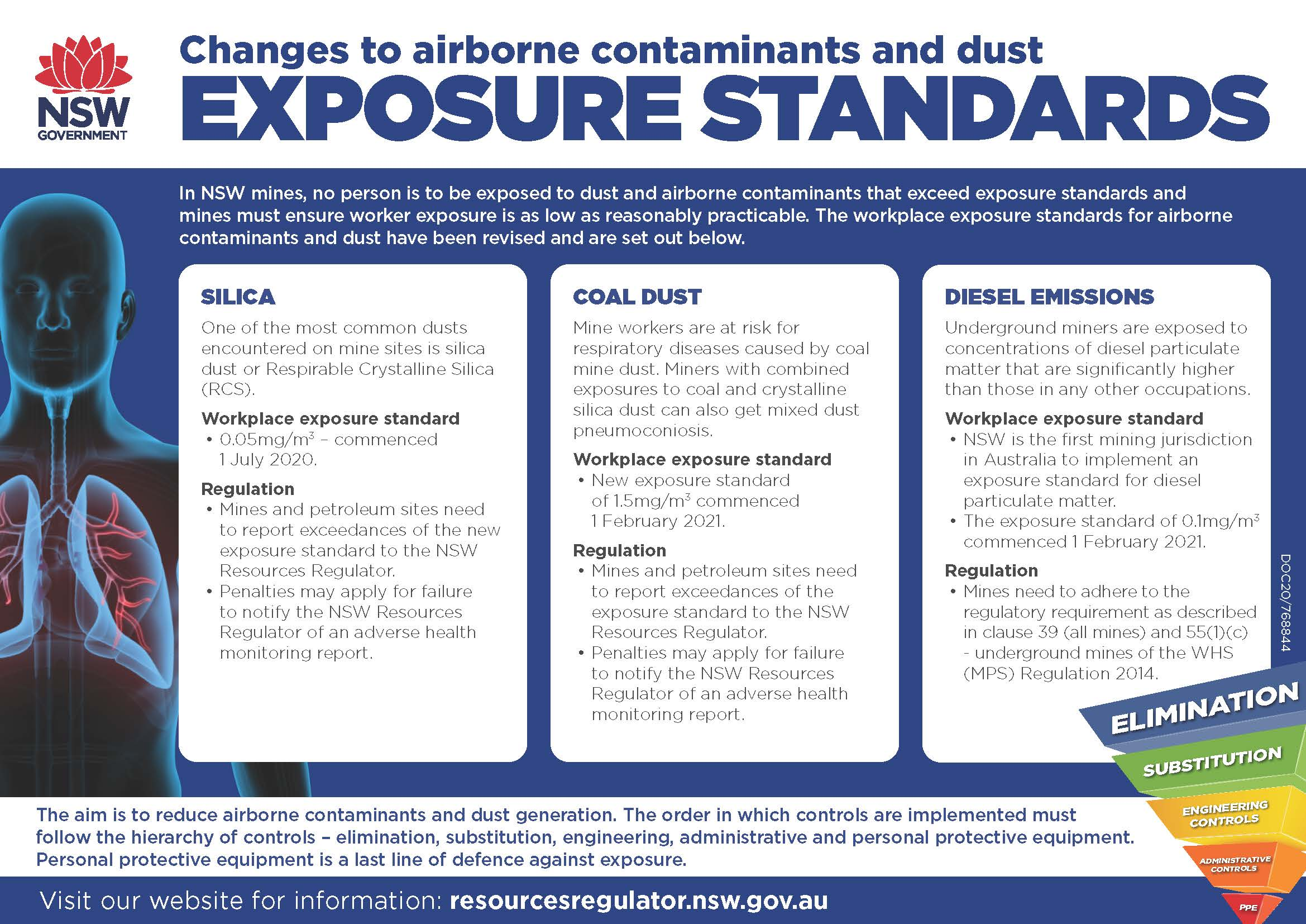 Changes to airborne contaminants and dust exposure standards guidance poster